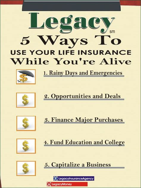 5 Ways To Use Your Life Insurance While You're Alive. Average Bank Savings Interest Rate. Portable Temperature Data Logger. Encore Suites Las Vegas Drain Cleaning Gloves. Phone Service Providers Sccm Image Deployment. Solar Panel Reviews Comparisons. Best Bankruptcy Lawyers Loan Manager Software. Ford Commercial Dealers Scottrade Mutual Fund. Los Angeles Laser Hair Removal