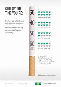 Why You Should Quit Smoking Now {Infographic} - Best ...
