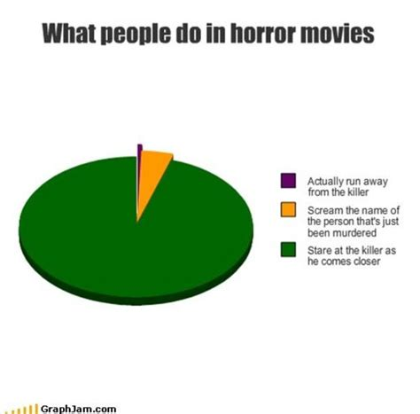 image  horror  logic   meme