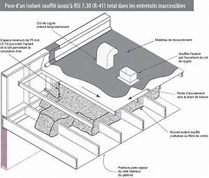 isolation des toits et des entretoits negawatts With type d isolation maison 3 toit terrasse de maison container isolation et etancheite