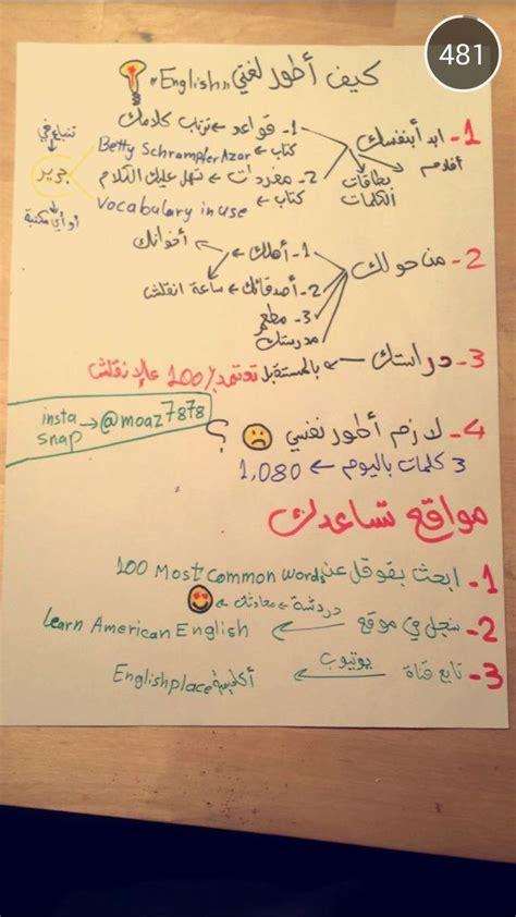 pin  abdullah naeem  learn english  images