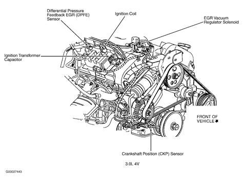 Ford Tauru Engine Sensor Wiring Diagram by Egr Sensor Vacuum Solenoid Where Is The Sensor