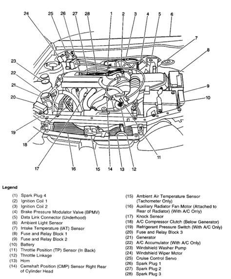 1998 Chevy Prizm Fuse Box by 98 Chevrolet Prizm Fuse Box 98 Free Printable Wiring