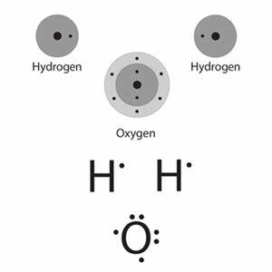 Dot Diagram Of Oxygen : organic chemistry how to know when electrons will be ~ A.2002-acura-tl-radio.info Haus und Dekorationen
