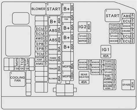 Kia Sorento Fuse Box Diagram Auto Genius