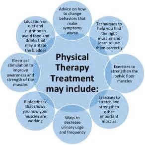 pelvic saylor physical therapy lake mary