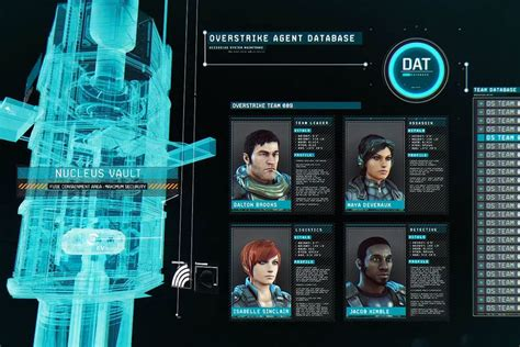 Insomniac Games' 'fuse' Summons The Overstrike Team For
