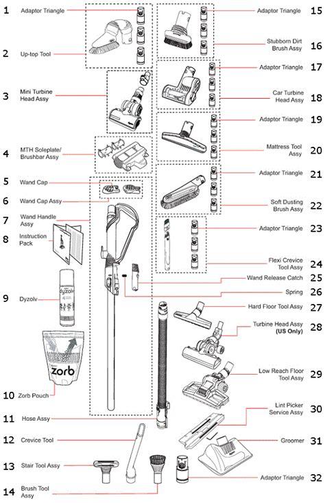 dyson dc partswarehouse