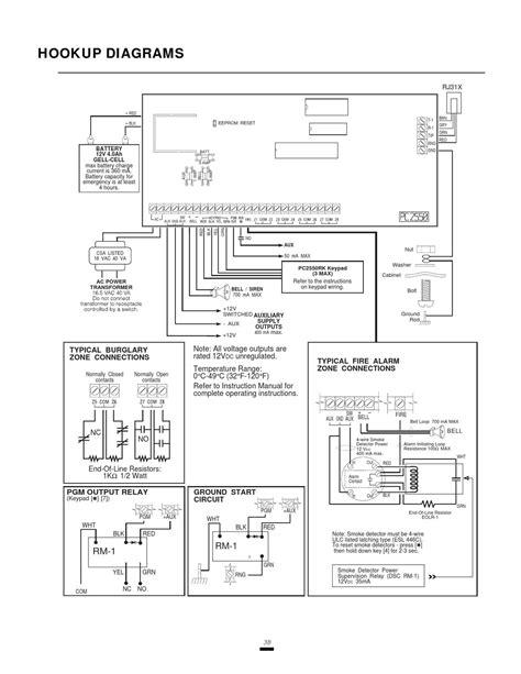 dsc pk 5501 инструкция