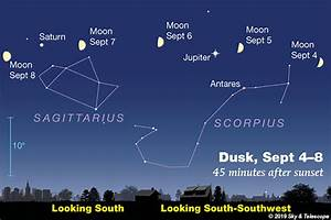 Waxing Crescent Moon Marks Countdown To Harvest Moon