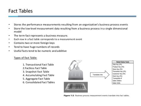 fact table in data warehouse types of fact tables in data warehouse brokeasshome com