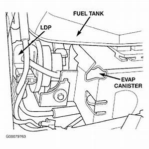 pcm location computer problem 4 cyl front wheel drive With fuel line diagram further 2001 pt cruiser leak detection pump location