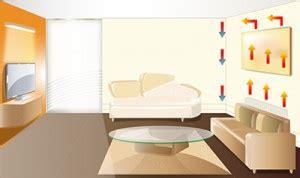 how does underfloor heating work maincor
