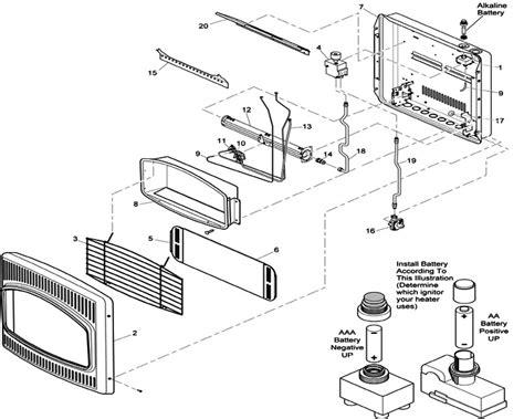 desa ventless fireplace parts fireplace ideas