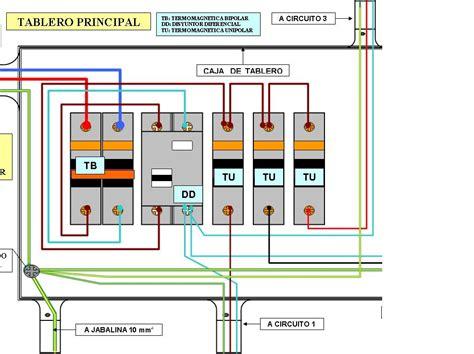 resultado de imagen para circuito tablero electrico electrico floor plans diagram y bar chart