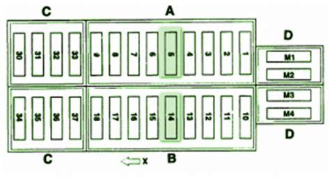 Electrinic Circuit Fuse Box Diagram Mercedes Benz Slk