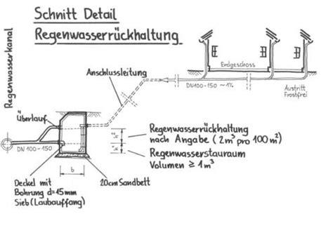 dimensionierung grundleitung regenwasser abwasserbetriebe weserbergland a 246 r regenwasserversickerung
