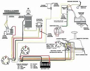 Universal Ignition Wiring Diagram