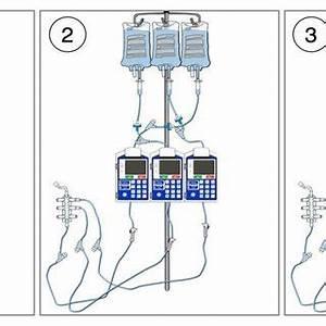 Identifying IV Infusions: IV Tubing Organizer Abbreviation ...