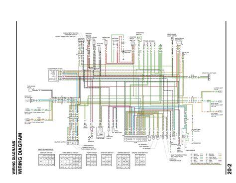 honda xrm 125 wiring diagram electrical website kanri info