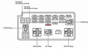 I Have Two Codes O2 Sensor Heater Circuit  Bank 1  Sensor