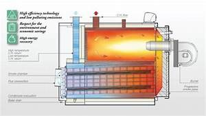 The Definitive Guide To Condensing Water Heaters Or Boilers