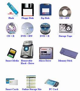 Storage Devices: Storage Devices definition and types of ...