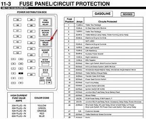 1999 Ford F350 Powerstroke Fuse Panel Diagram Diagram Base