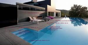 Carrelage Terrasse Piscine : carrelage ext rieur terrasse ~ Premium-room.com Idées de Décoration