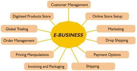 E Marketing Company by E Business Applications Qs Study