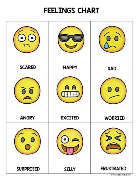social emotional learning emoji feelings recognition