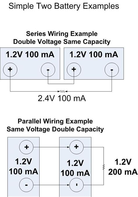 How Wire Batteries Series Parallel