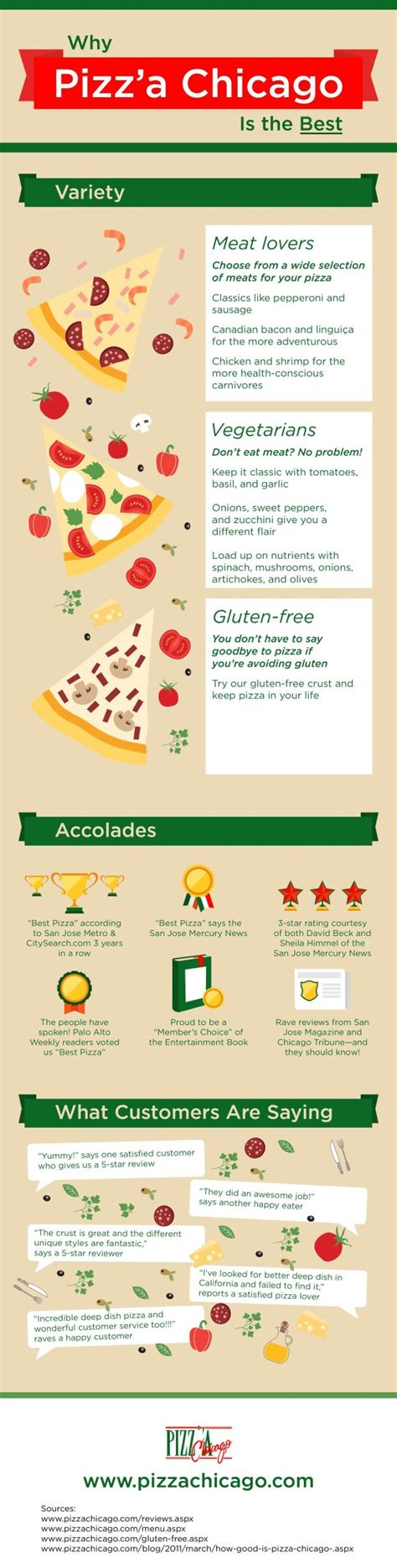 Pizza Chicago San Jose Why Pizz A Chicago Is The Best Infographic