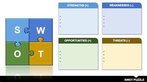 swot analysis templates smartsheet