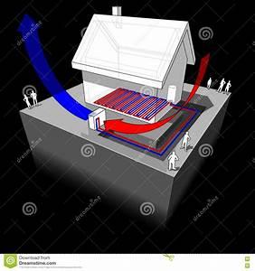 Air Heat Pump And Underfloor Heating Diagram Stock Vector