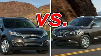chevrolet traverse  buick enclave carsdirect