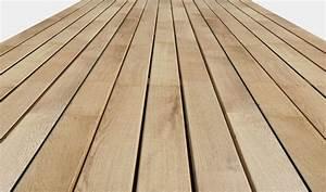 Lame De Bois Pour Terrasse : lame de bois composite pour terrasse ~ Premium-room.com Idées de Décoration