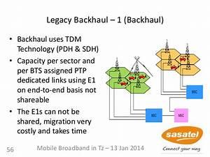 Mobile broadband development in tz 13 jan 2015