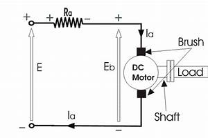 dc motor or direct current motor electrical4u With dc motor wiring