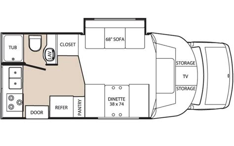 small class c rv floor plans motorhomes may be the fit class b