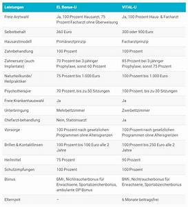 Basistarif Pkv Abrechnung : axa krankenversicherung tarife 2018 kosten geb hren ~ Themetempest.com Abrechnung