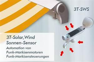 Elektrische Jalousien Innen Nachrüsten : rolladenmotor markisenmotor funk markisenmotor ~ Michelbontemps.com Haus und Dekorationen