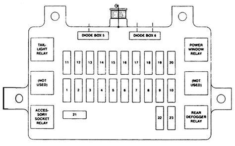 Isuzu Rodeo Fuse Box Diagram Auto Genius
