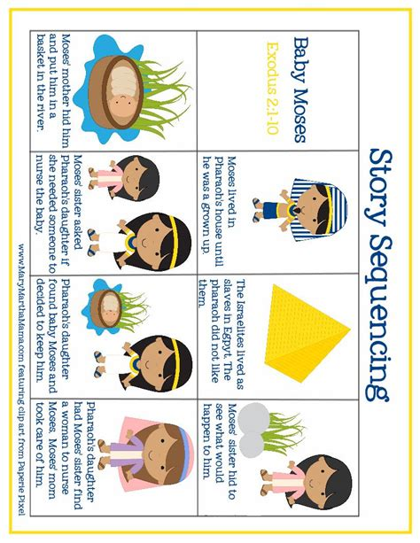baby moses activities for prek amp early elementary 845 | baby moses prek pack story sequence