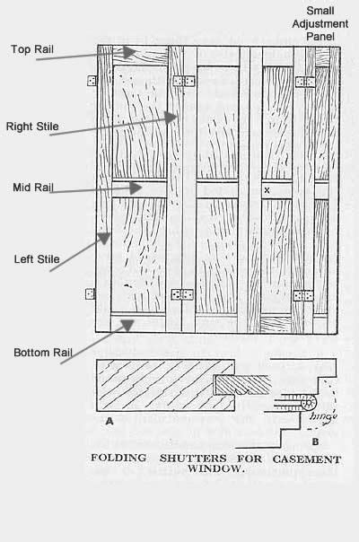 Solid Shutter For Windows   curtains   Interior window