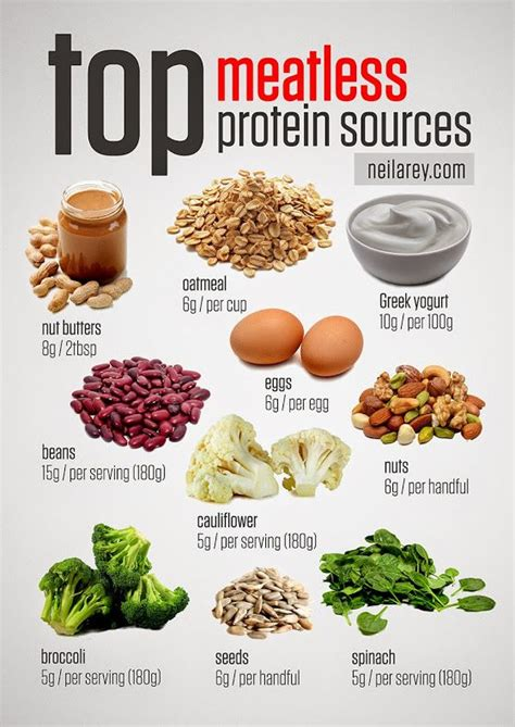 25+ Best Ideas About Vegetarian Protein Sources On