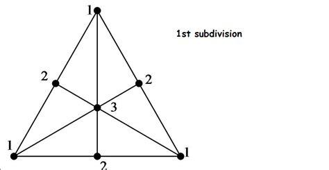 algebraic topology algebraic topology simplicial complexes triangulation