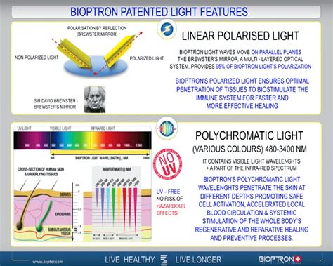 color light therapy bioptron color light therapy set