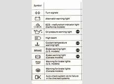 Hinkley blog dashboard warning lights