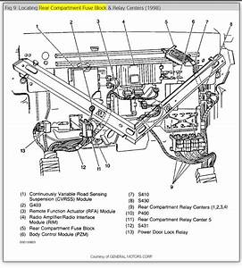 Bw 3961  Diagram Of Engine 4 5 Liter Cadillac Schematic